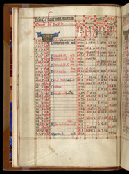 October, In A Calendar Prefixed To Letbert of St.-Ruf, Flores Psalterii
